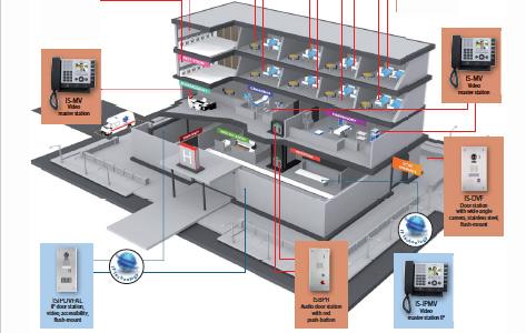 Leverer låser og styringsystemer for hele boligselskapet