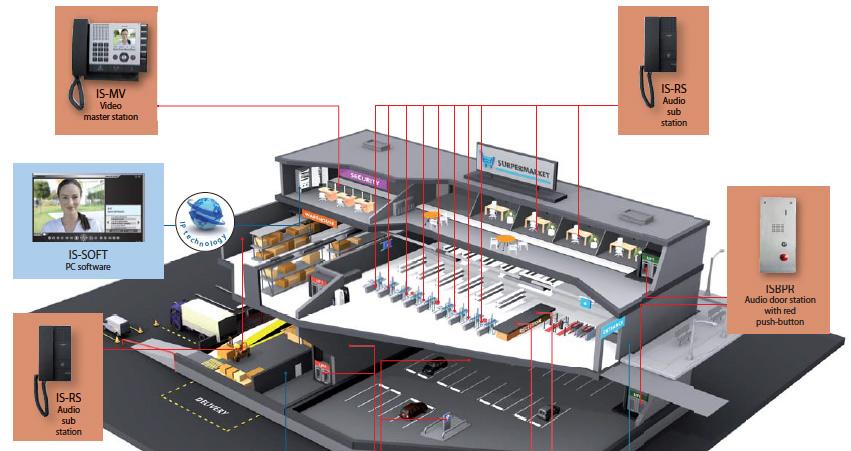 Optimalilserer systemene i offentlige bygg